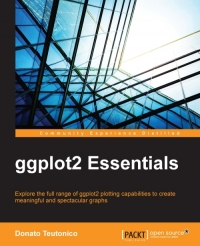 ggplot2 Essentials
