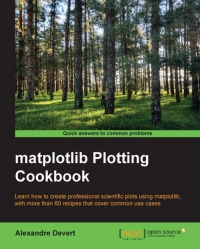 matplotlib Plotting Cookbook