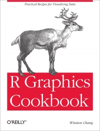 R Graphics Cookbook Free Ebook