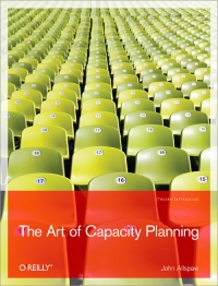 The Art of Capacity Planning Free Ebook
